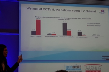 Yutang hosted a session on China's sports market at SAC2017 (Photo: Host City)